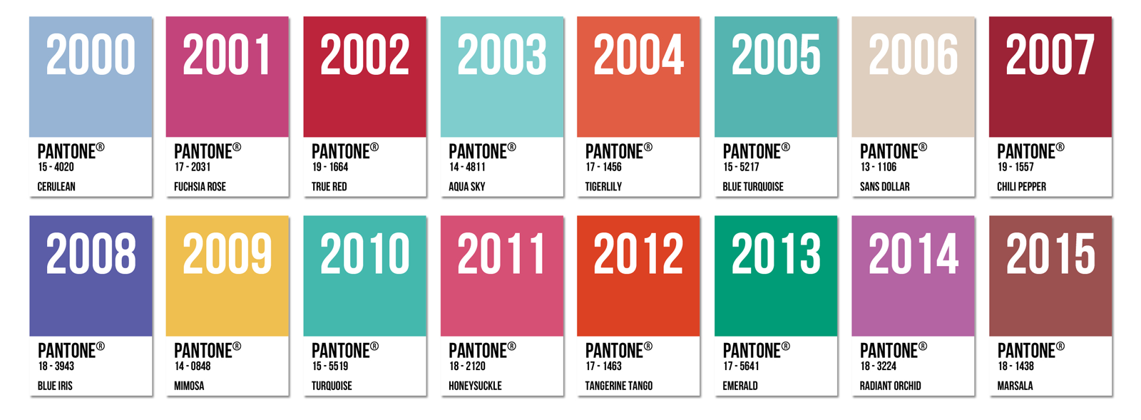 Pantone les secrets d voil s de la couleur de l 39 ann e dkomag - Pantone couleur de l annee ...